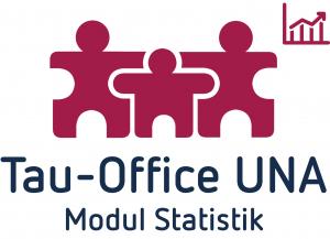 Modul Statistik